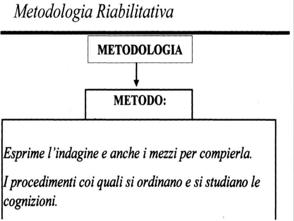 In quanto Scienza è necessario che la Riabilitazione proceda, quindi, scientificamente, in maniera metodologica, ove con il termine metodologia sinten