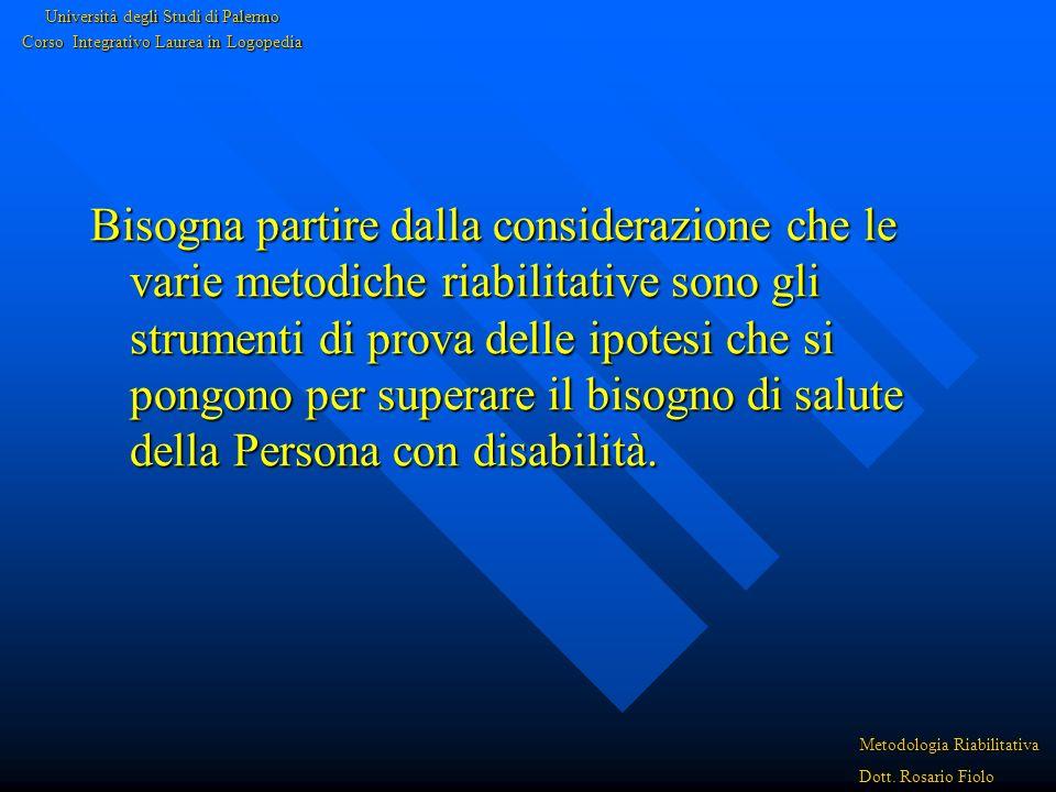 Università degli Studi di Palermo Corso Integrativo Laurea in Logopedia Metodologia Riabilitativa Dott. Rosario Fiolo