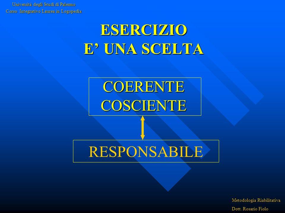RIABILITAZIONE = CAMBIAMENTO CAMBIAMENTO LESERCIZIO TENDE A PRODURRE UN CAMBIAMENTO DI CHE COSA .