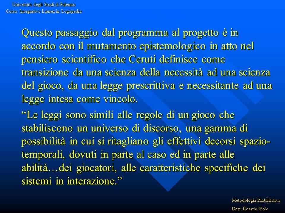 Professione Logopedista Intellettuale Responsabile Autonoma Università degli Studi di Palermo Corso Integrativo Laurea in Logopedia Metodologia Riabil