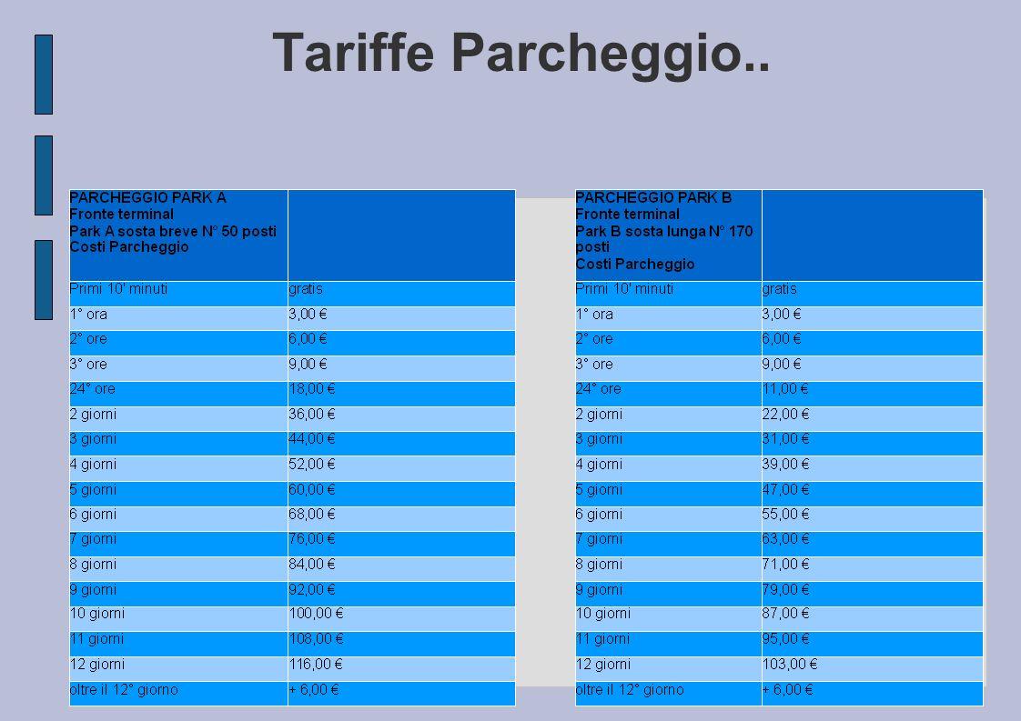 Tariffe Parcheggio..