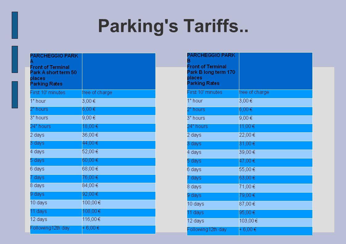 Parking's Tariffs..