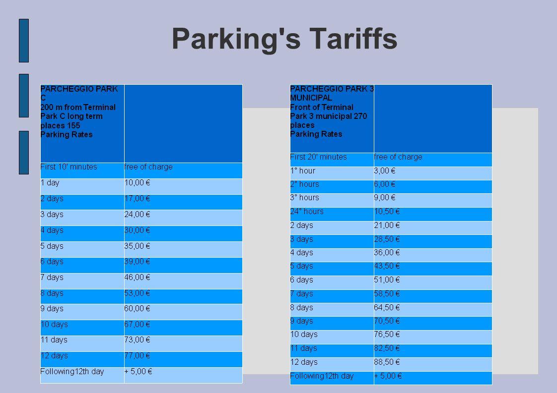 Parking's Tariffs
