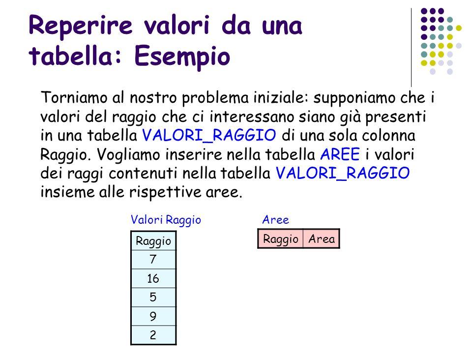 Reperire valori da una tabella: Esempio Torniamo al nostro problema iniziale: supponiamo che i valori del raggio che ci interessano siano già presenti