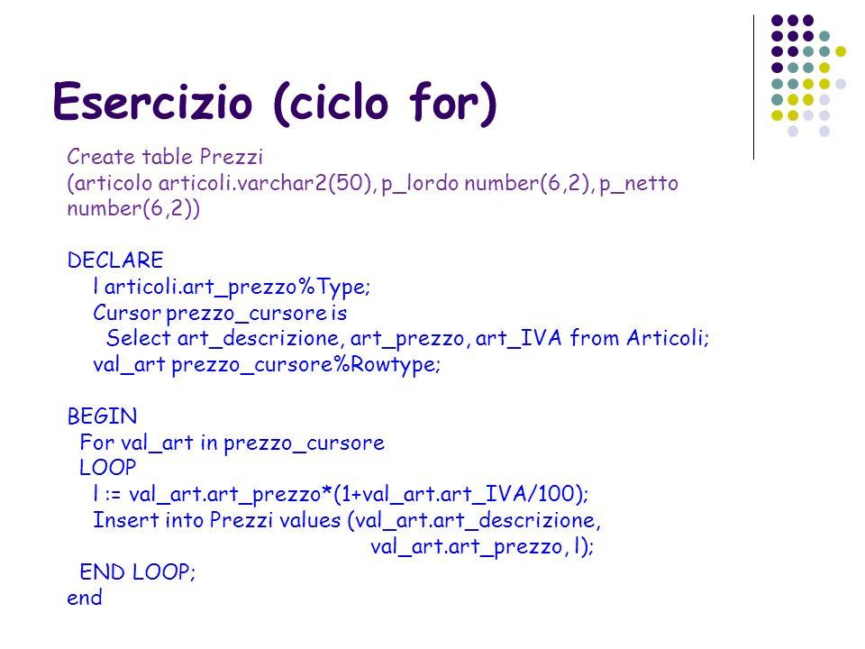 Esercizio (ciclo for) Create table Prezzi (articolo articoli.varchar2(50), p_lordo number(6,2), p_netto number(6,2)) DECLARE l articoli.art_prezzo%Typ