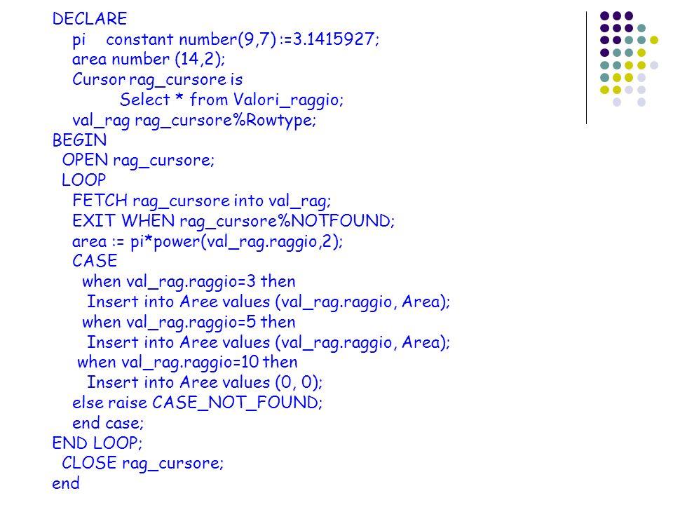 DECLARE pi constant number(9,7) :=3.1415927; area number (14,2); Cursor rag_cursore is Select * from Valori_raggio; val_rag rag_cursore%Rowtype; BEGIN