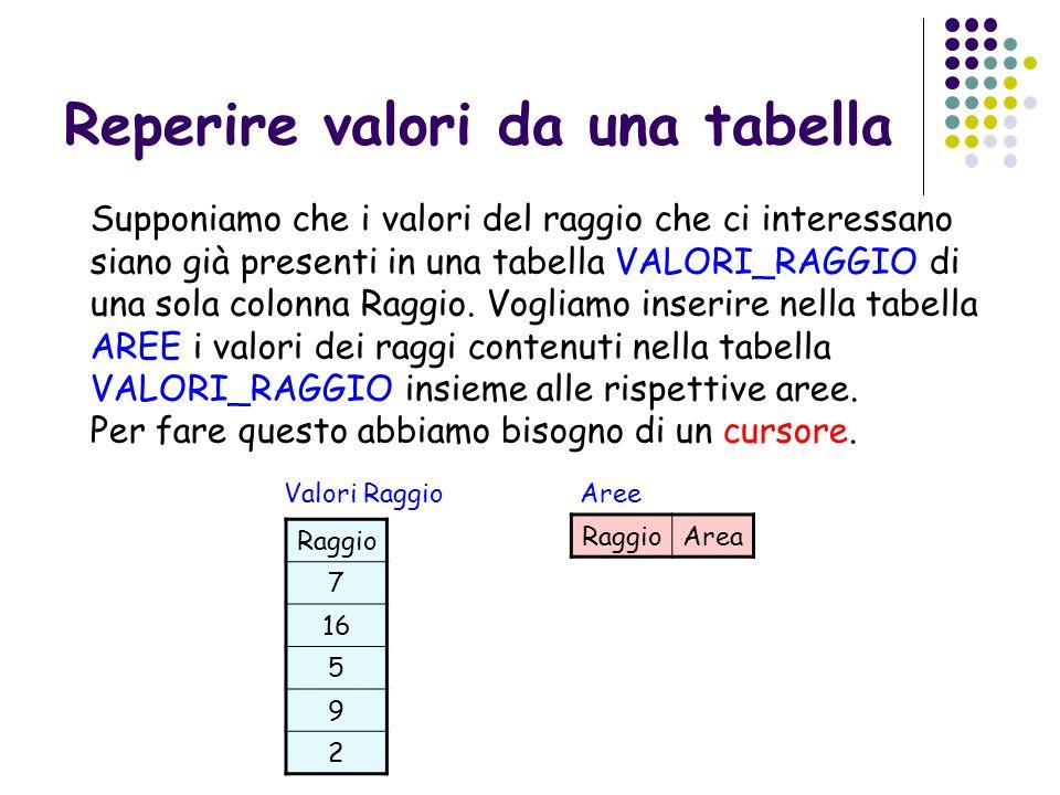 Reperire valori da una tabella Supponiamo che i valori del raggio che ci interessano siano già presenti in una tabella VALORI_RAGGIO di una sola colon