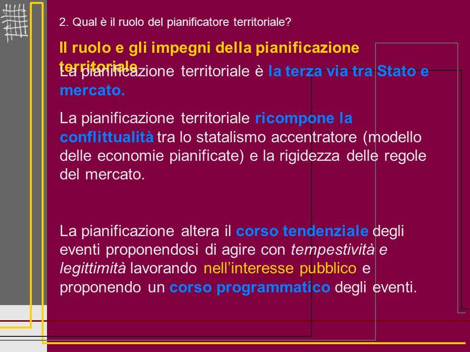 2. Qual è il ruolo del pianificatore territoriale? Il ruolo e gli impegni della pianificazione territoriale La pianificazione territoriale è la terza