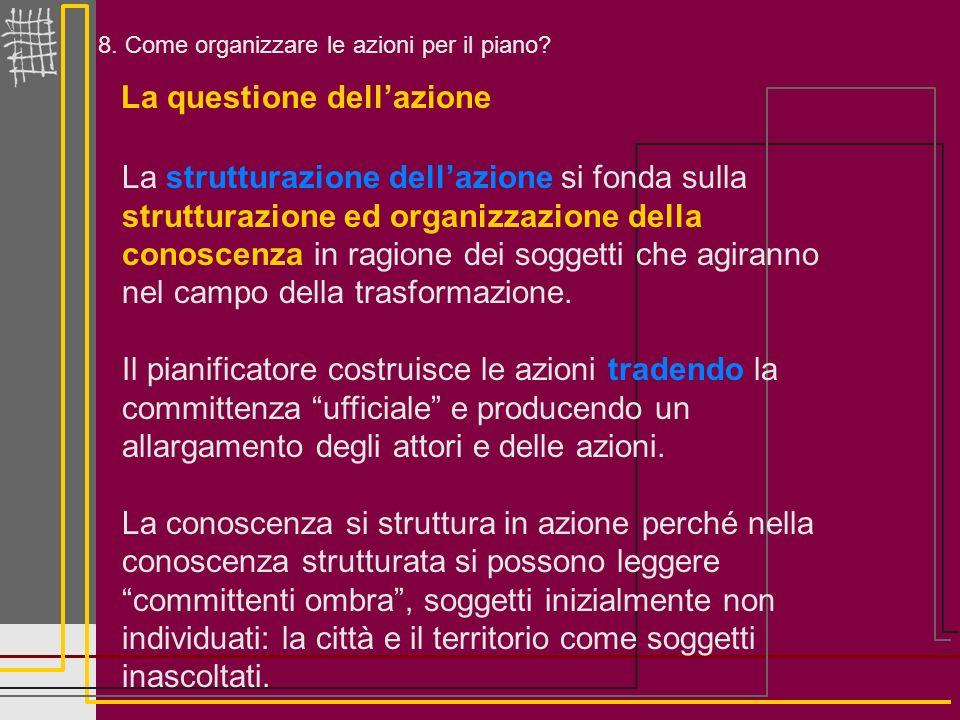 8. Come organizzare le azioni per il piano? La questione dellazione La strutturazione dellazione si fonda sulla strutturazione ed organizzazione della
