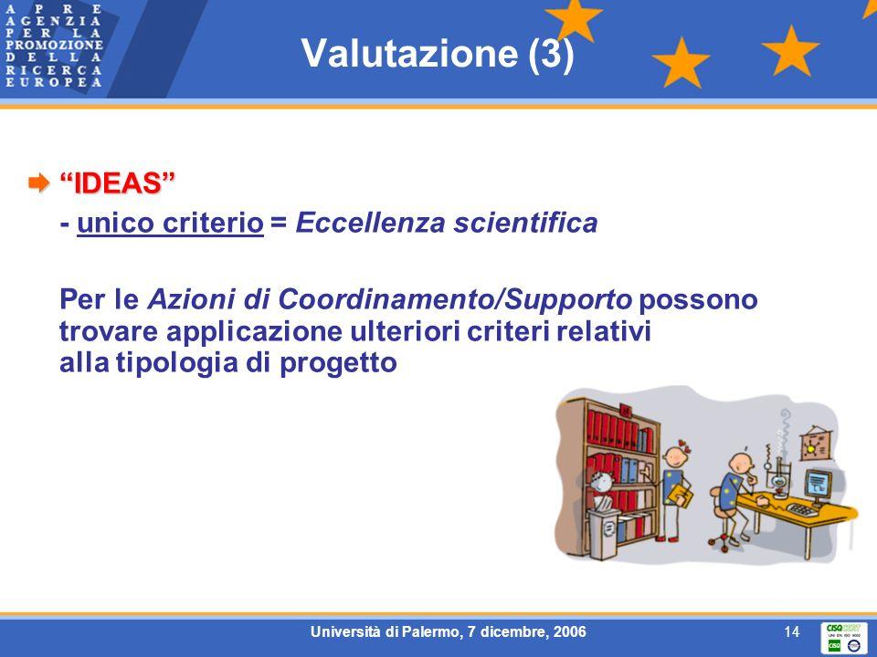 Università di Palermo, 7 dicembre, 200614 Valutazione (3) IDEAS IDEAS - unico criterio = Eccellenza scientifica Per le Azioni di Coordinamento/Supporto possono trovare applicazione ulteriori criteri relativi alla tipologia di progetto