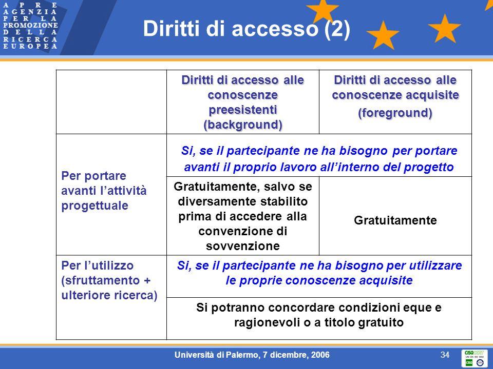 Università di Palermo, 7 dicembre, 200634 Diritti di accesso (2) Diritti di accesso alle conoscenze preesistenti (background) Diritti di accesso alle