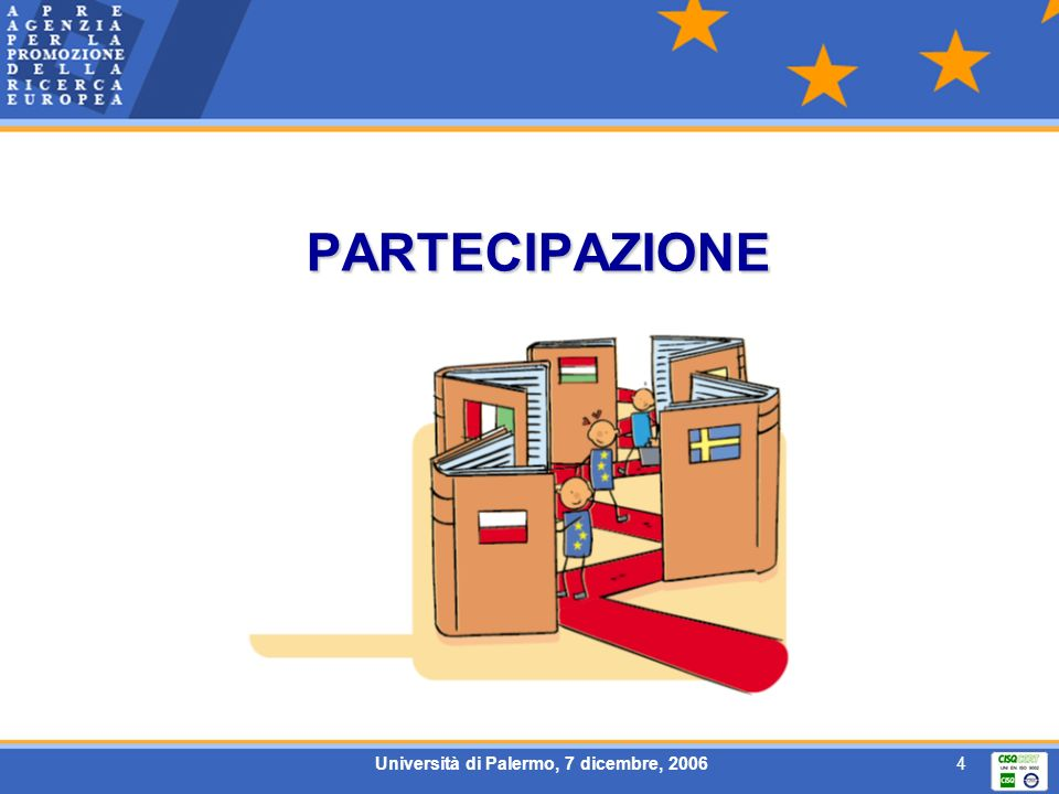 Università di Palermo, 7 dicembre, 200615 Convenzione di sovvenzione (Grant Agreement) Entra in vigore a seguito della firma del coordinatore e della CE, e si applica a ciascun partecipante Stabilisce: diritti/obblighi dei partecipanti nei confronti della Comunità Europea, nonché con riferimento ai diritti di accesso, utilizzo e disseminazione dei risultati quale parte del contributo CE è basato sul rimborso dei costi eleggibili, e quale su un tasso forfettario (flat-rate) o un importo forfettario (lump-sum) la presentazione alla CE di rapporti periodici sullimplementazione dellazione indiretta quali cambiamenti allinterno del consorzio richiedono la pubblicazione di bandi competitivi le conseguenze di eventuali inadempimenti contrattuali
