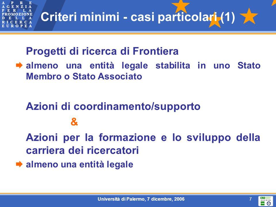 Università di Palermo, 7 dicembre, 20067 Progetti di ricerca di Frontiera almeno una entità legale stabilita in uno Stato Membro o Stato Associato Azi