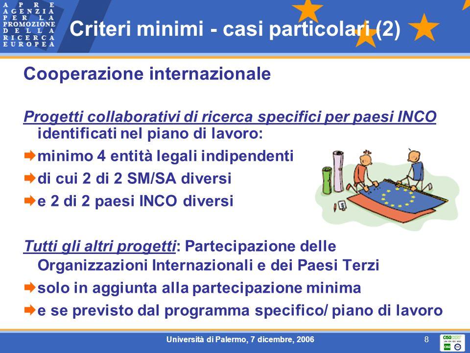Università di Palermo, 7 dicembre, 20068 Cooperazione internazionale Progetti collaborativi di ricerca specifici per paesi INCO identificati nel piano