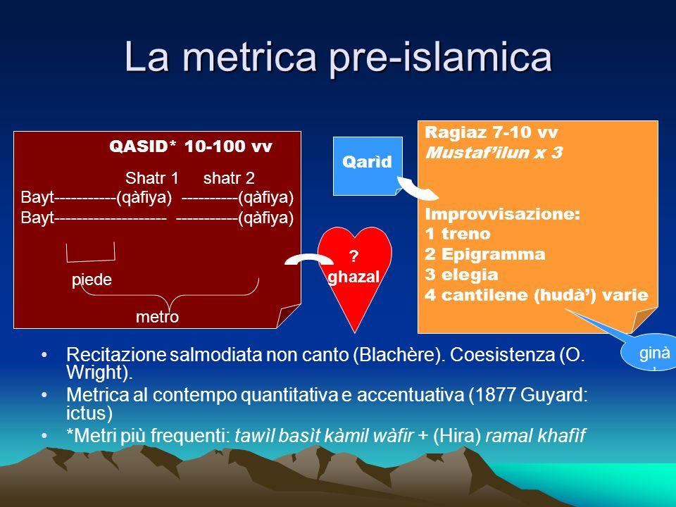 La metrica pre-islamica Recitazione salmodiata non canto (Blachère). Coesistenza (O. Wright). Metrica al contempo quantitativa e accentuativa (1877 Gu