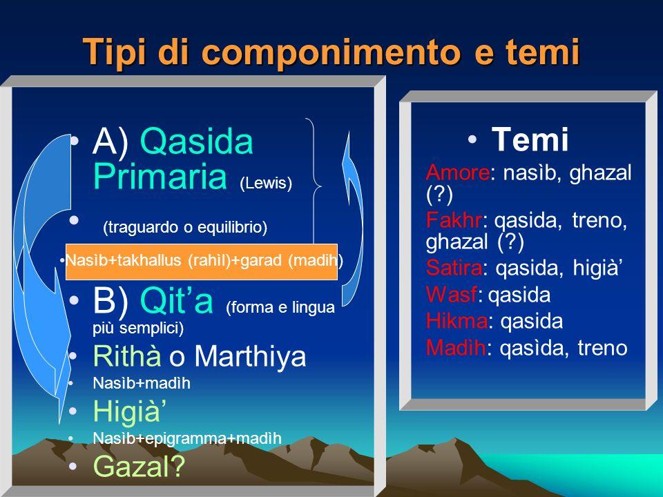 Tipi di componimento e temi A) Qasida Primaria (Lewis) (traguardo o equilibrio) Nasìb+takhallus (rahìl)+garad (madih) B) Qita (forma e lingua più semp