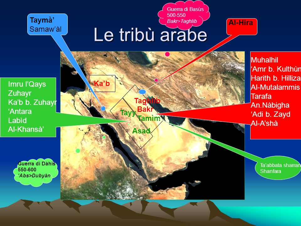 Le tribù arabe Kab Taghlib Bakr Tamìm Muhalhil Amr b. Kulthùm Harith b. Hilliza Al-Mutalammis Tarafa An.Nàbigha Adi b. Zayd Al-Ashà Tayy Asad Imru lQa