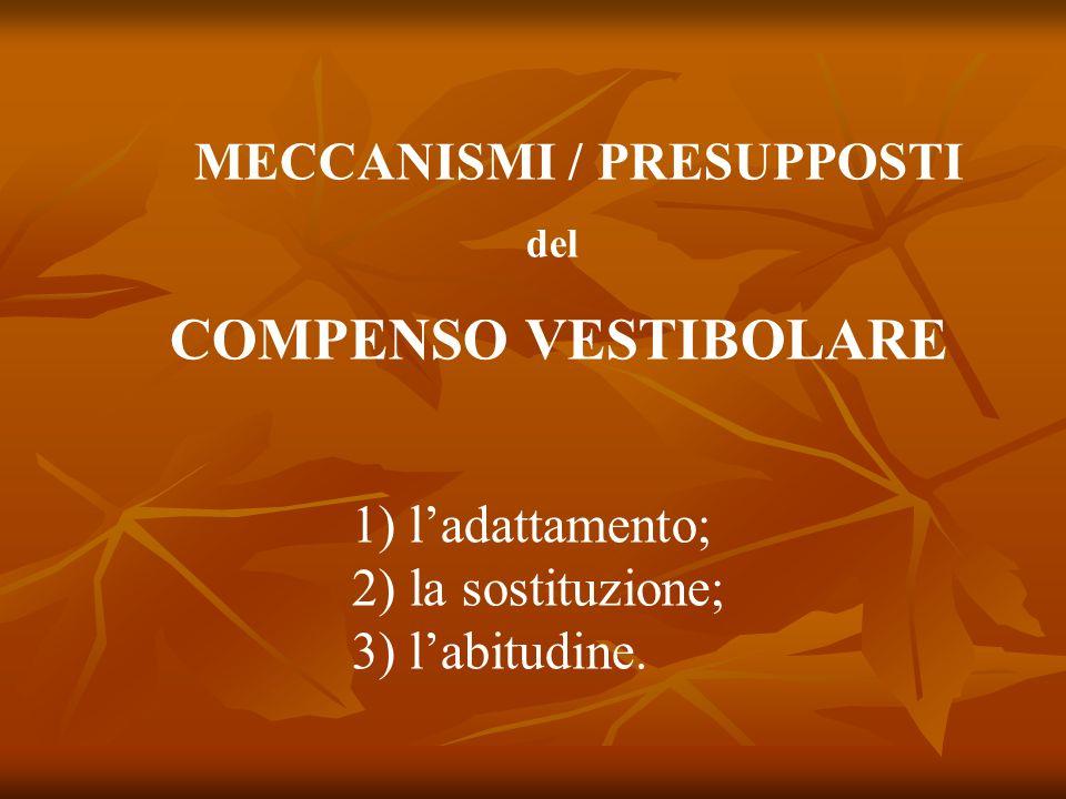MECCANISMI / PRESUPPOSTI del COMPENSO VESTIBOLARE 1) ladattamento; 2) la sostituzione; 3) labitudine.
