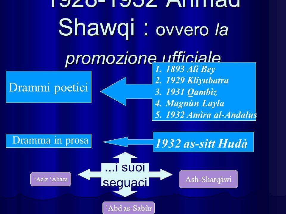1928-1932 Ahmad Shawqi : ovvero la promozione ufficiale Drammi poetici Dramma in prosa 1.1893 Alì Bey 2.1929 Kliyubatra 3.1931 Qambìz 4.Magnùn Layla 5.1932 Amìra al-Andalus 1932 as-sitt Hudà...i suoi seguaci Azìz Abàza Abd as-Sabùr Ash-Sharqàwi