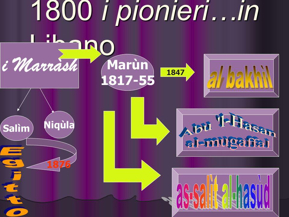 1800 i pionieri…in Libano i Marràsh Salìm Niqùla Marùn 1817-55 1847 1876
