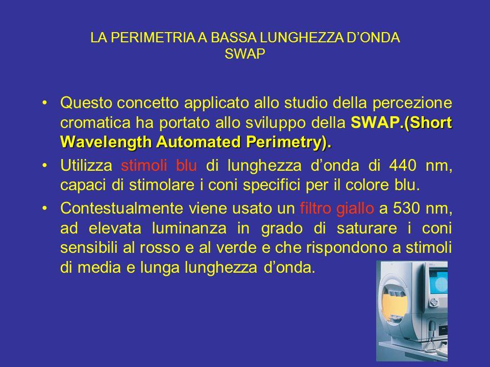 LA PERIMETRIA A BASSA LUNGHEZZA DONDA SWAP.(Short Wavelength Automated Perimetry).Questo concetto applicato allo studio della percezione cromatica ha