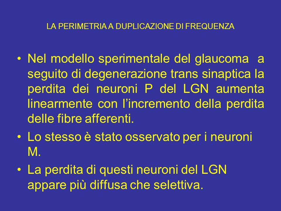 LA PERIMETRIA A DUPLICAZIONE DI FREQUENZA Nel modello sperimentale del glaucoma a seguito di degenerazione trans sinaptica la perdita dei neuroni P de