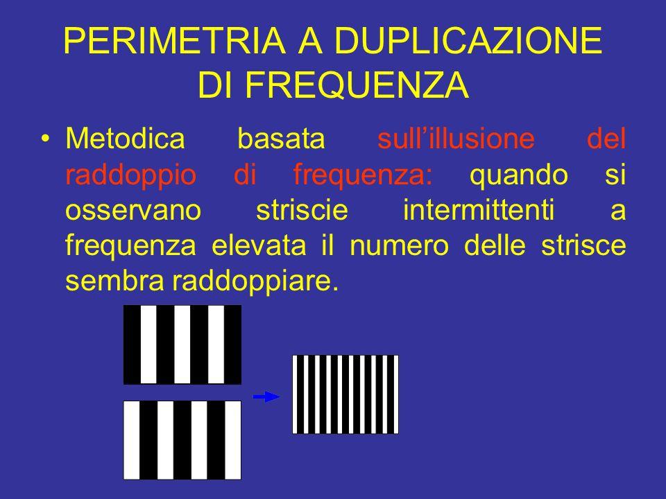 PERIMETRIA A DUPLICAZIONE DI FREQUENZA Metodica basata sullillusione del raddoppio di frequenza: quando si osservano striscie intermittenti a frequenz