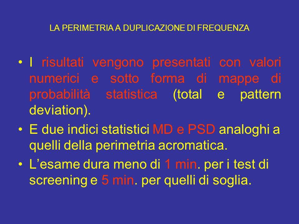 LA PERIMETRIA A DUPLICAZIONE DI FREQUENZA I risultati vengono presentati con valori numerici e sotto forma di mappe di probabilità statistica (total e