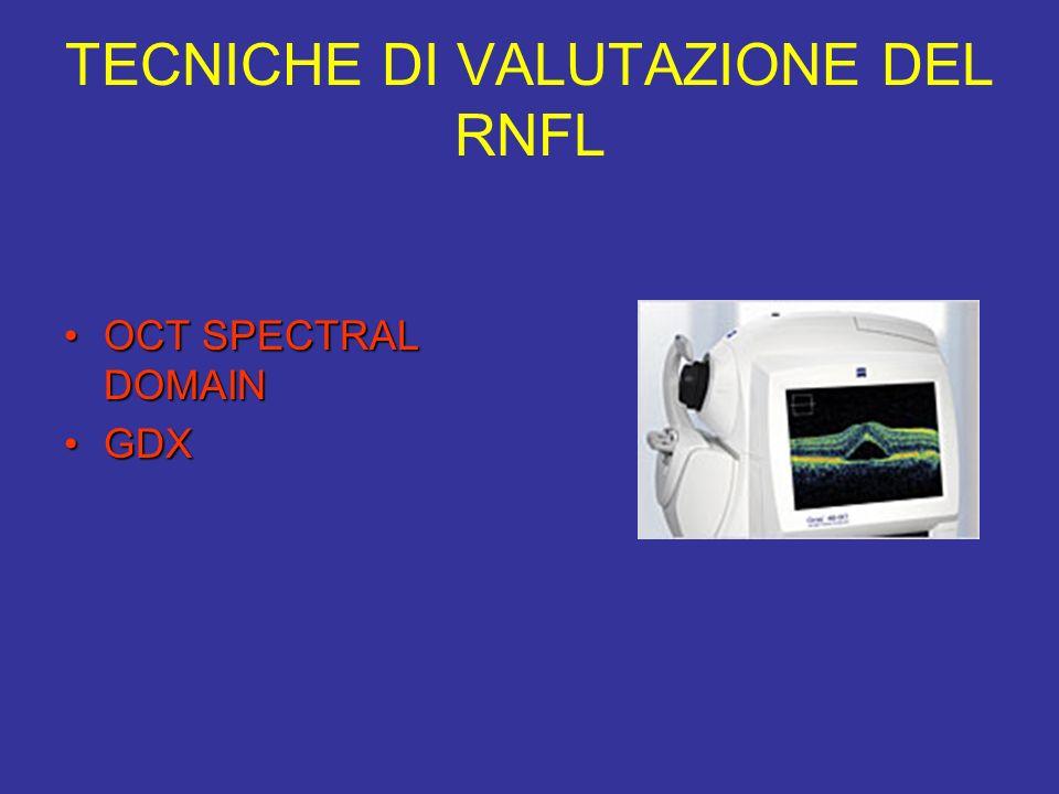 TECNICHE DI VALUTAZIONE DEL RNFL OCT SPECTRAL DOMAINOCT SPECTRAL DOMAIN GDXGDX