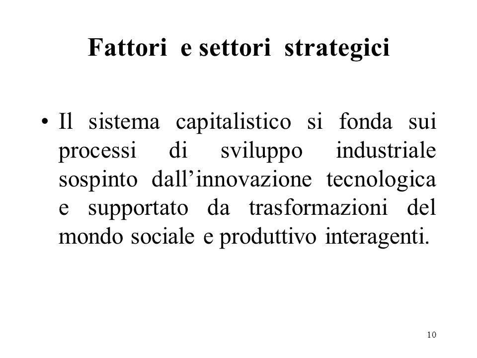 10 Fattori e settori strategici Il sistema capitalistico si fonda sui processi di sviluppo industriale sospinto dallinnovazione tecnologica e supporta