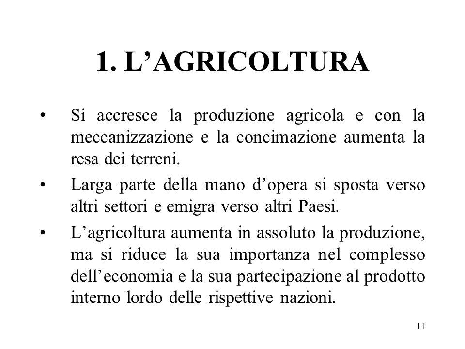 11 1. LAGRICOLTURA Si accresce la produzione agricola e con la meccanizzazione e la concimazione aumenta la resa dei terreni. Larga parte della mano d