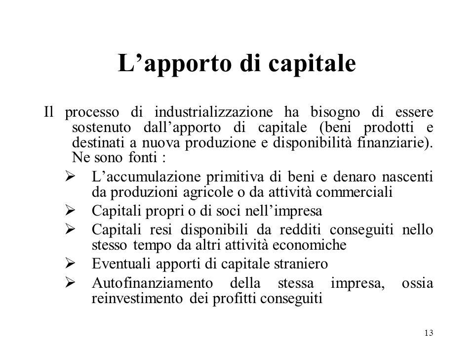 13 Lapporto di capitale Il processo di industrializzazione ha bisogno di essere sostenuto dallapporto di capitale (beni prodotti e destinati a nuova p