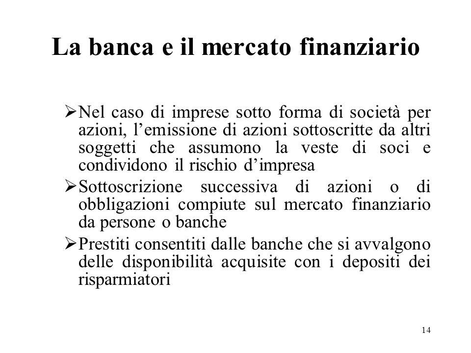 14 La banca e il mercato finanziario Nel caso di imprese sotto forma di società per azioni, lemissione di azioni sottoscritte da altri soggetti che as