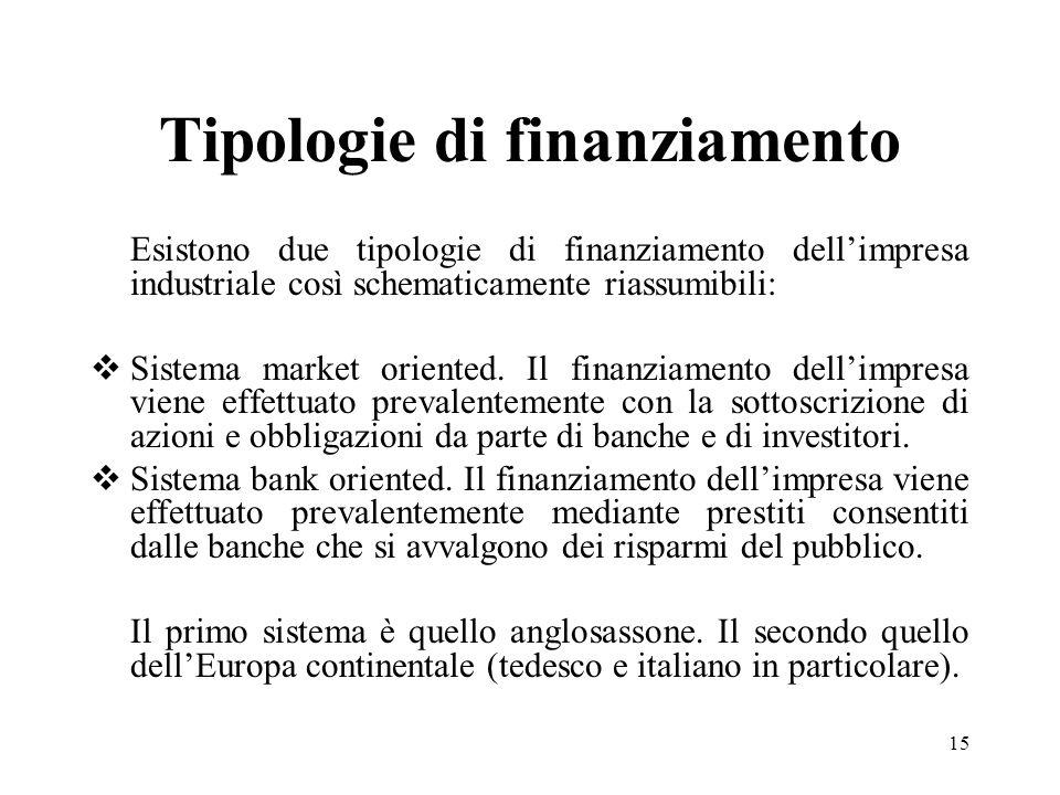 15 Tipologie di finanziamento Esistono due tipologie di finanziamento dellimpresa industriale così schematicamente riassumibili: Sistema market orient