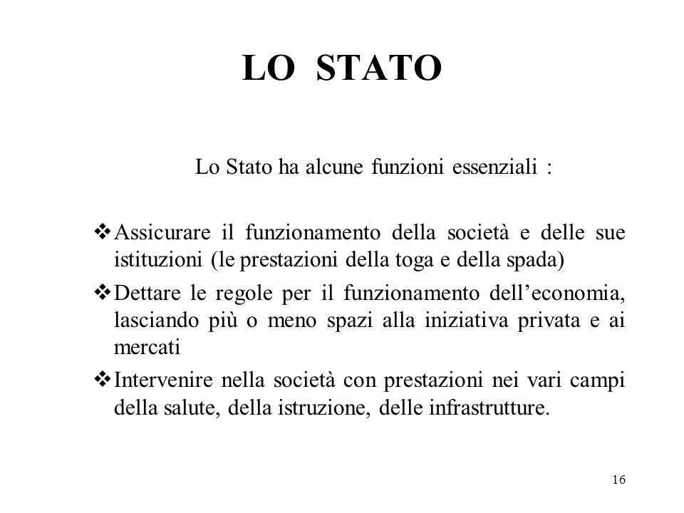 16 LO STATO Lo Stato ha alcune funzioni essenziali : Assicurare il funzionamento della società e delle sue istituzioni (le prestazioni della toga e de