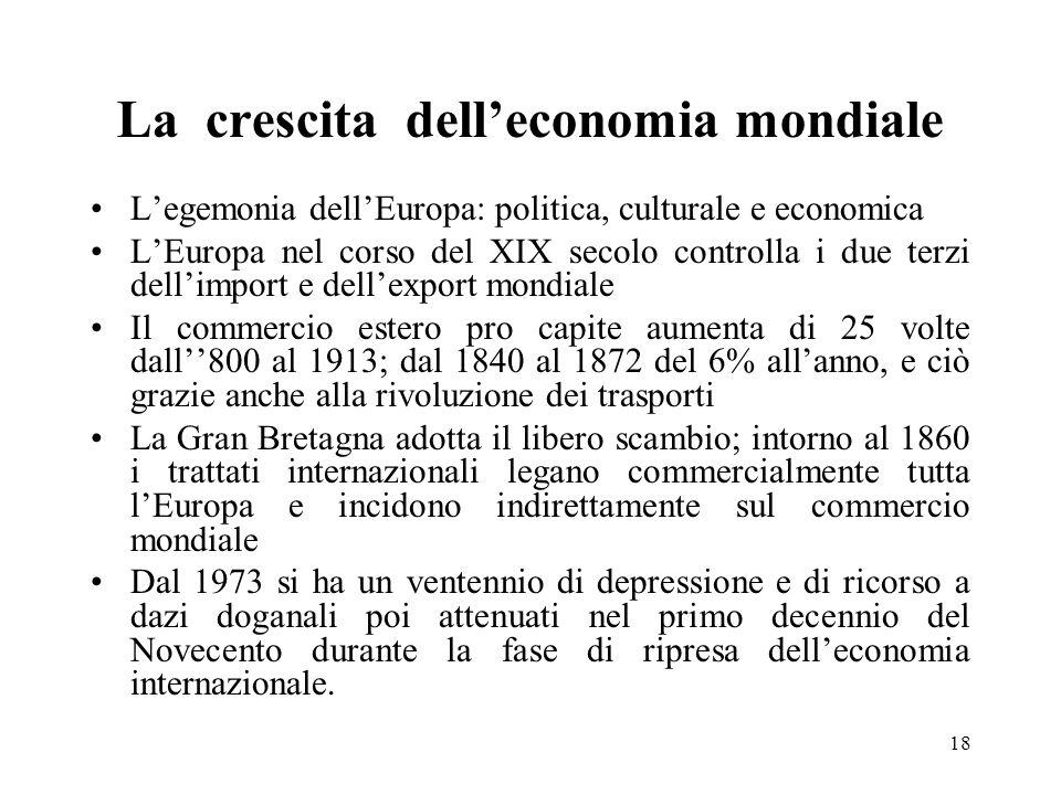 18 La crescita delleconomia mondiale Legemonia dellEuropa: politica, culturale e economica LEuropa nel corso del XIX secolo controlla i due terzi dell