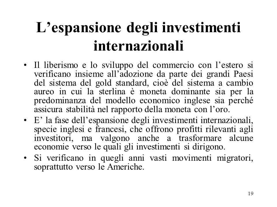 19 Lespansione degli investimenti internazionali Il liberismo e lo sviluppo del commercio con lestero si verificano insieme alladozione da parte dei g