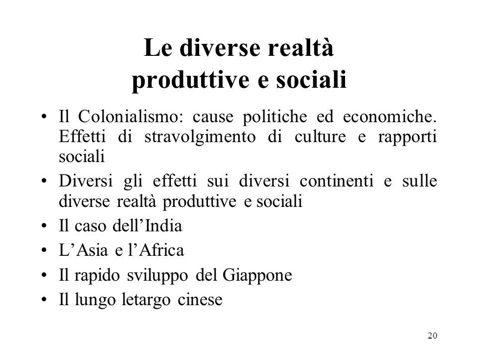 20 Le diverse realtà produttive e sociali Il Colonialismo: cause politiche ed economiche. Effetti di stravolgimento di culture e rapporti sociali Dive