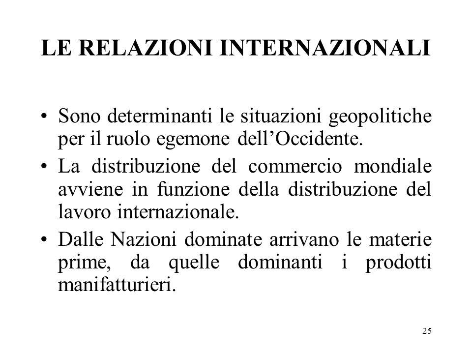 25 LE RELAZIONI INTERNAZIONALI Sono determinanti le situazioni geopolitiche per il ruolo egemone dellOccidente. La distribuzione del commercio mondial