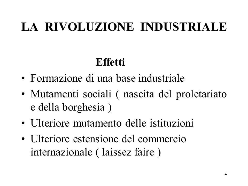 4 LA RIVOLUZIONE INDUSTRIALE Effetti Formazione di una base industriale Mutamenti sociali ( nascita del proletariato e della borghesia ) Ulteriore mut