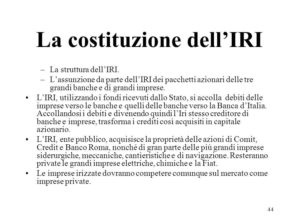 44 La costituzione dellIRI –La struttura dellIRI. –Lassunzione da parte dellIRI dei pacchetti azionari delle tre grandi banche e di grandi imprese. LI
