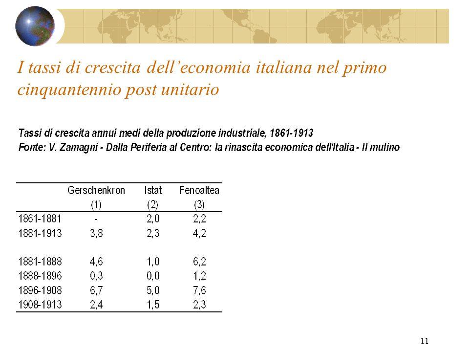 11 I tassi di crescita delleconomia italiana nel primo cinquantennio post unitario
