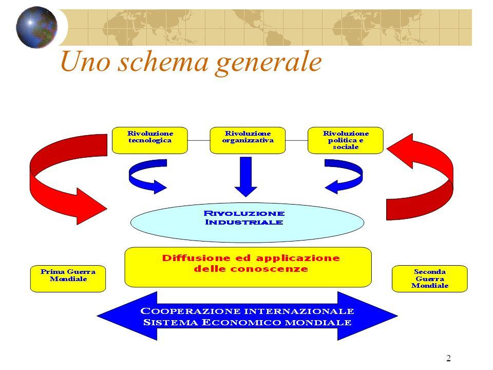 3 Una visione dinsieme delleconomia mondiale