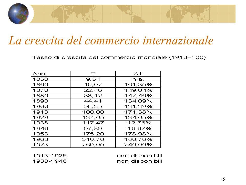 5 La crescita del commercio internazionale