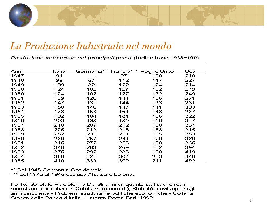 7 La crescita del PIL pro capite nel 2° dopoguerra