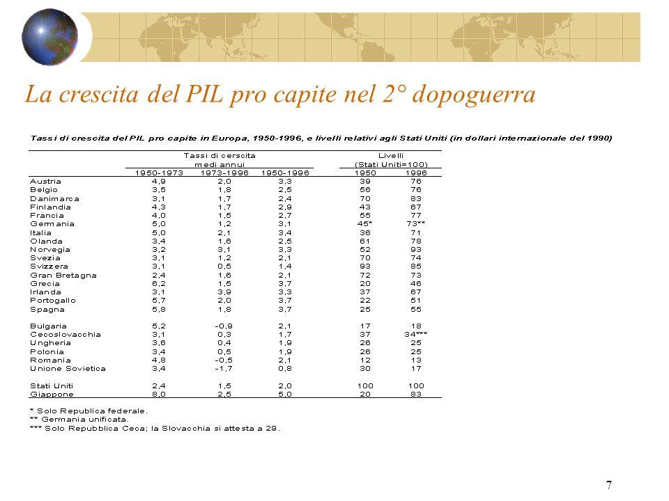 8 Le specializzazioni produttive e le differenze fra paesi