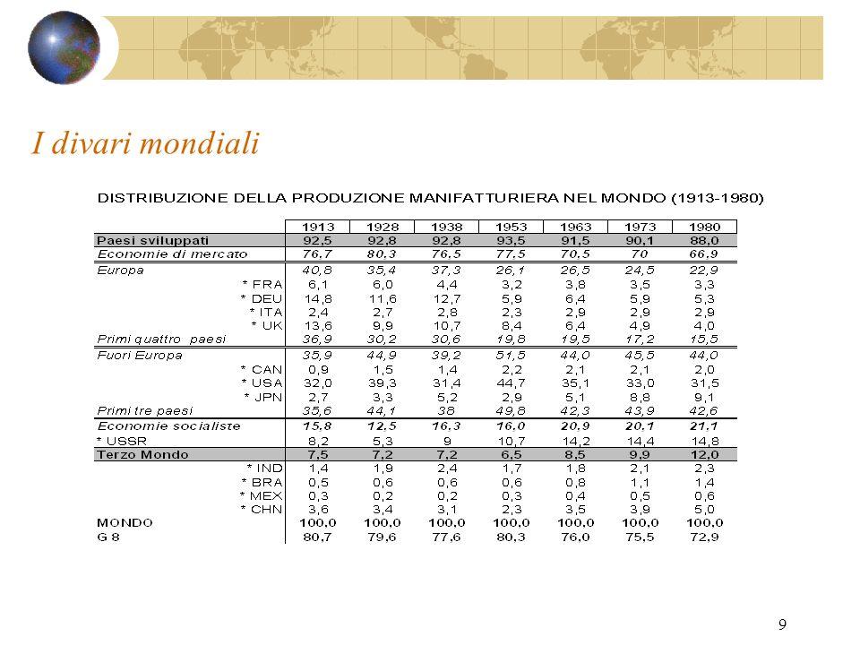 10 Uno sguardo generale alleconomia italiana