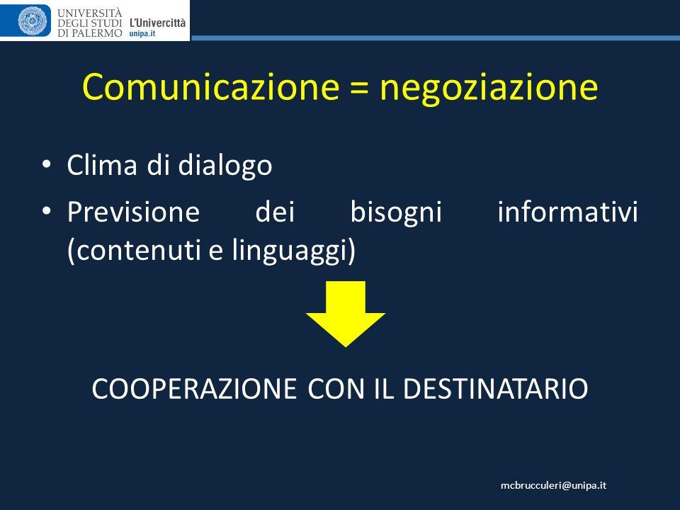 Comunicazione = negoziazione Clima di dialogo Previsione dei bisogni informativi (contenuti e linguaggi) COOPERAZIONE CON IL DESTINATARIO