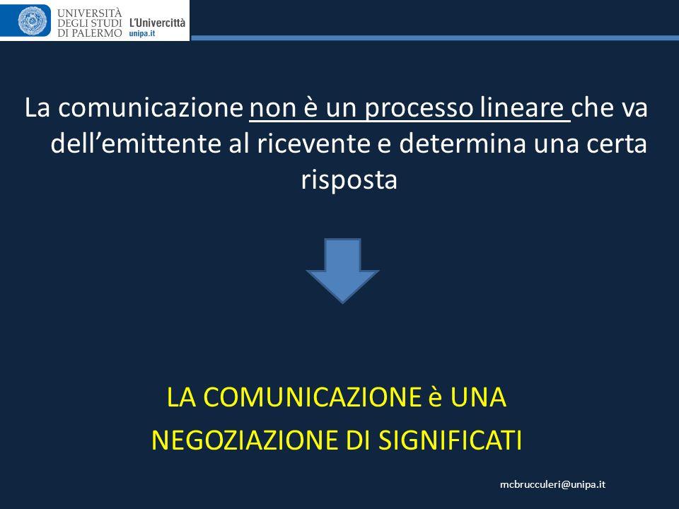 La comunicazione non è un processo lineare che va dellemittente al ricevente e determina una certa risposta LA COMUNICAZIONE è UNA NEGOZIAZIONE DI SIG