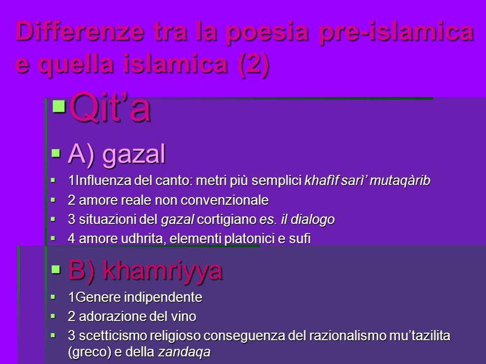 Area siro-irachena Tipi di componimento Tipi di componimento Temi Temi (misoginia, realismo) (misoginia, realismo) (islamismo superficiale) (islamismo superficiale) (matàlib/mafàkhir) (matàlib/mafàkhir) (nessuna carità islamica) (nessuna carità islamica) (rara originalità: Giarìr) (rara originalità: Giarìr) (politico) (politico) (-caccia+ vino; poca novità(Nilo)) (-caccia+ vino; poca novità(Nilo)) QASIDA TRENO NAQIDA AMORE HIKMA FAKHR HIGIA COMPIANTO MADIH WASF GAZAL